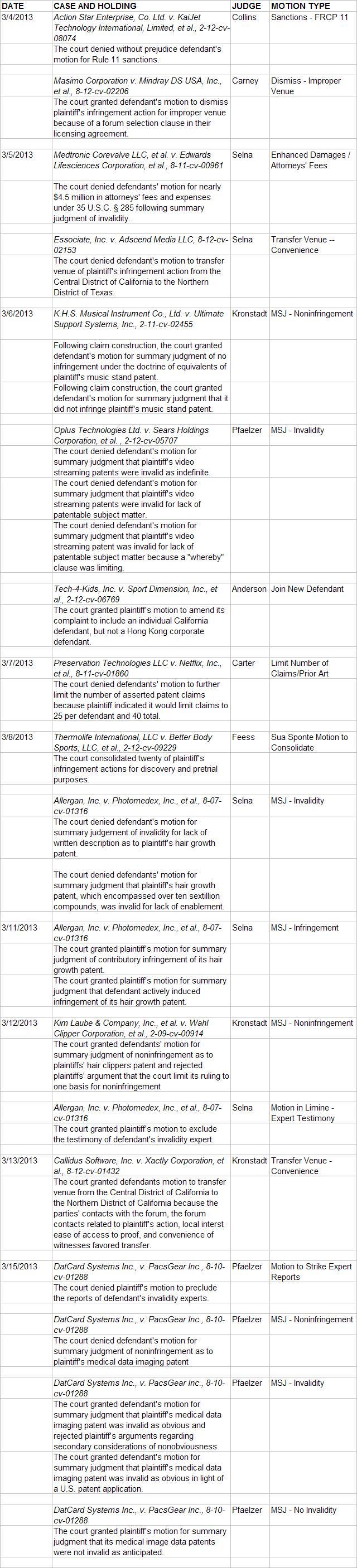 CACD Decisions5.JPG